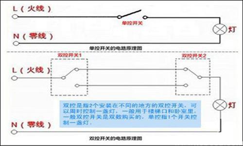 0 4索纳塔16针cd接线图
